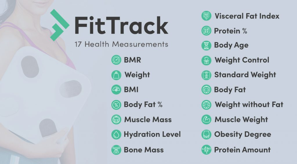 FitTrack Measured